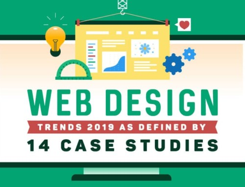 3 Proven Benefits of a Well-Designed Website